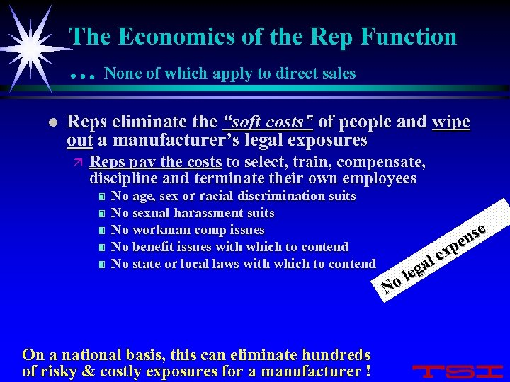 The Economics of the Rep Function … None of which apply to direct sales