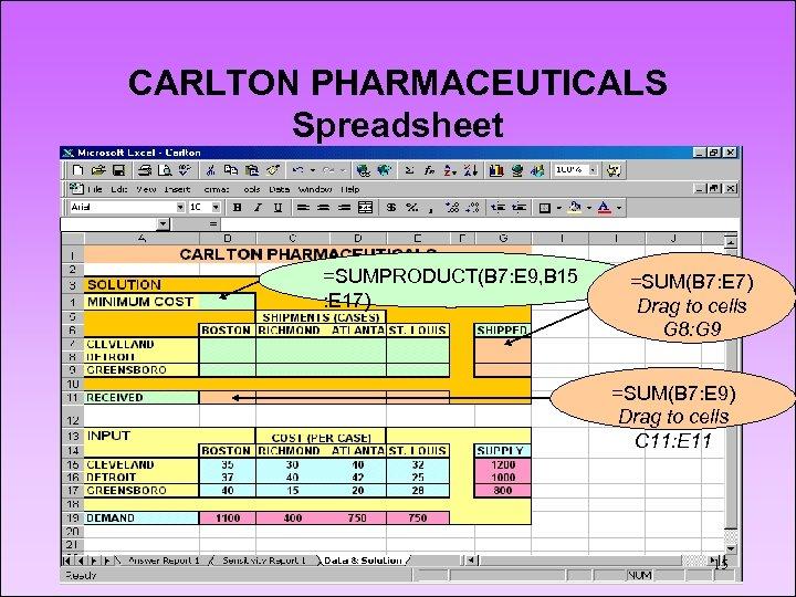 CARLTON PHARMACEUTICALS Spreadsheet =SUMPRODUCT(B 7: E 9, B 15 : E 17) =SUM(B 7: