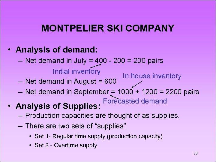 MONTPELIER SKI COMPANY • Analysis of demand: – Net demand in July = 400