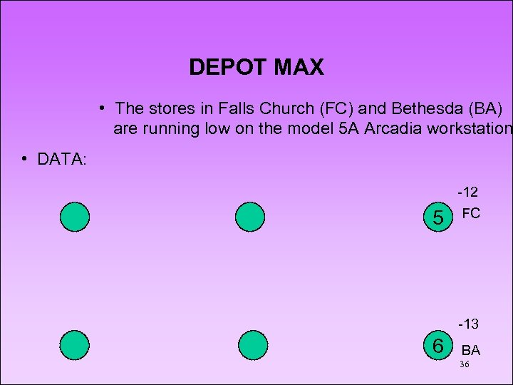 DEPOT MAX • The stores in Falls Church (FC) and Bethesda (BA) are running