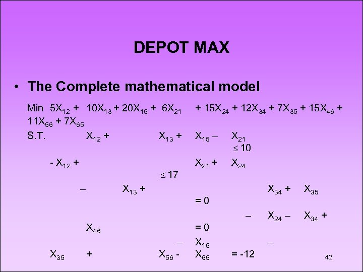 DEPOT MAX • The Complete mathematical model Min 5 X 12 + 10 X