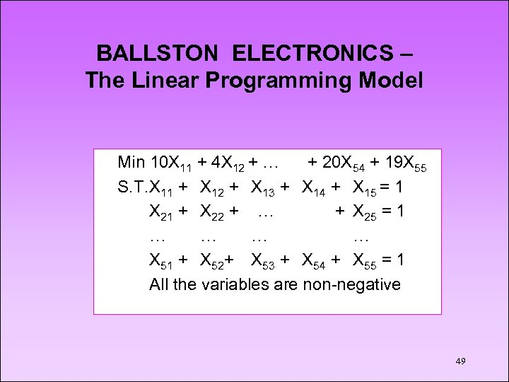 BALLSTON ELECTRONICS – The Linear Programming Model Min 10 X 11 + 4 X