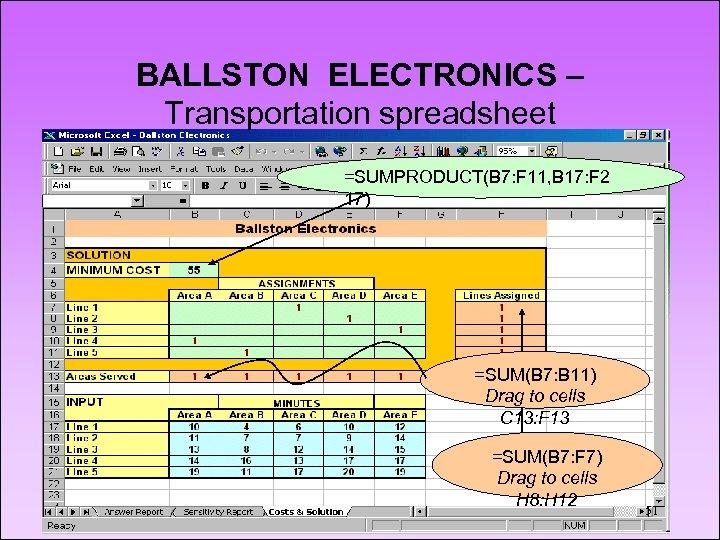 BALLSTON ELECTRONICS – Transportation spreadsheet =SUMPRODUCT(B 7: F 11, B 17: F 2 17)