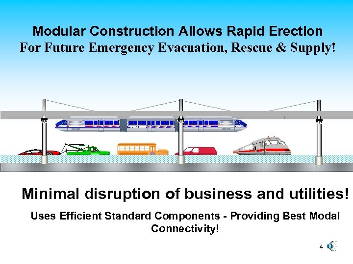 Modular Construction Allows Rapid Erection For Future Emergency Evacuation, Rescue & Supply! Minimal disruption