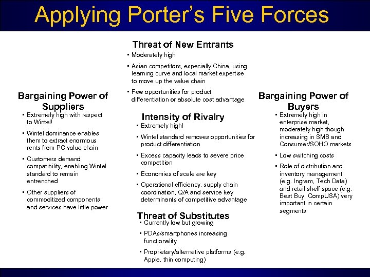 Applying Porter's Five Forces Threat of New Entrants • Moderately high • Asian competitors,