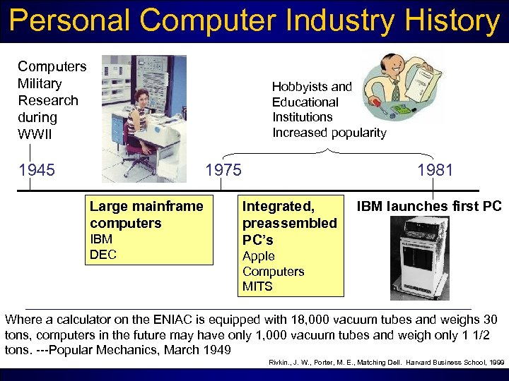 Personal Computer Industry History Computers Military Research during WWII Hobbyists and Educational Institutions Increased