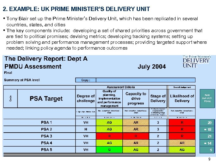 2. EXAMPLE: UK PRIME MINISTER'S DELIVERY UNIT • Tony Blair set up the Prime