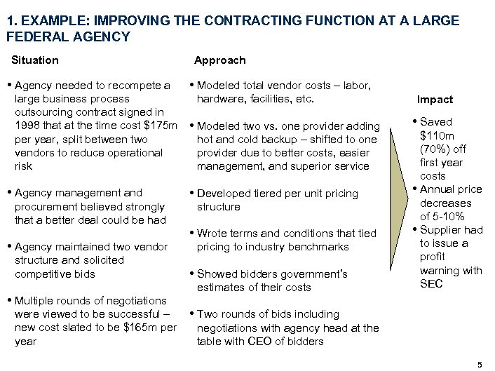 1. EXAMPLE: IMPROVING THE CONTRACTING FUNCTION AT A LARGE FEDERAL AGENCY Situation • Agency