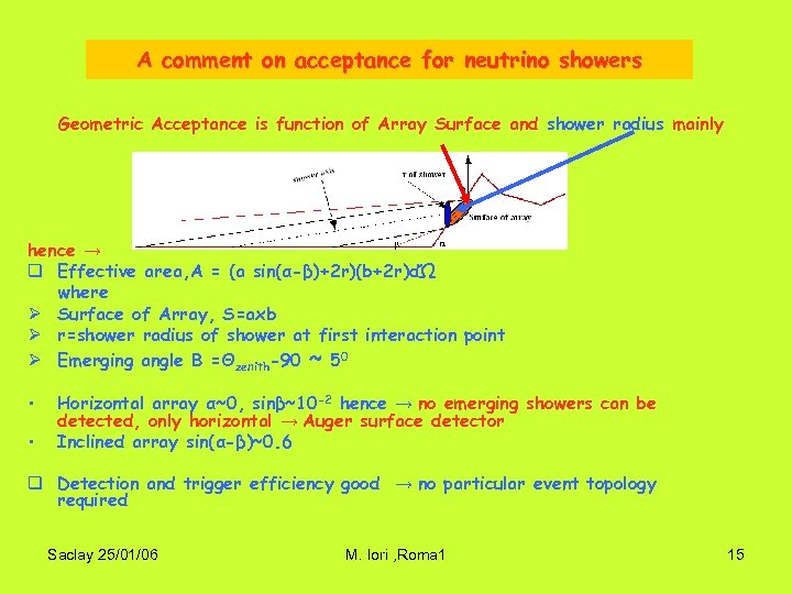 A comment on acceptance for neutrino showers Geometric Acceptance is function of Array Surface