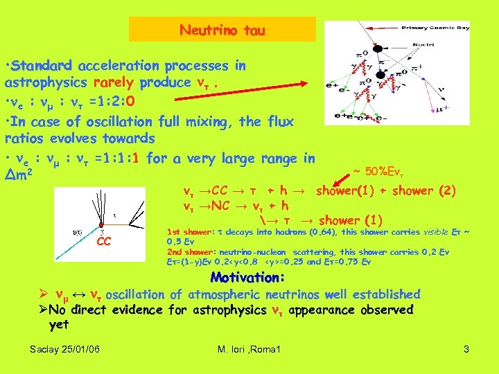 Neutrino tau • Standard acceleration processes in astrophysics rarely produce τ. • e :