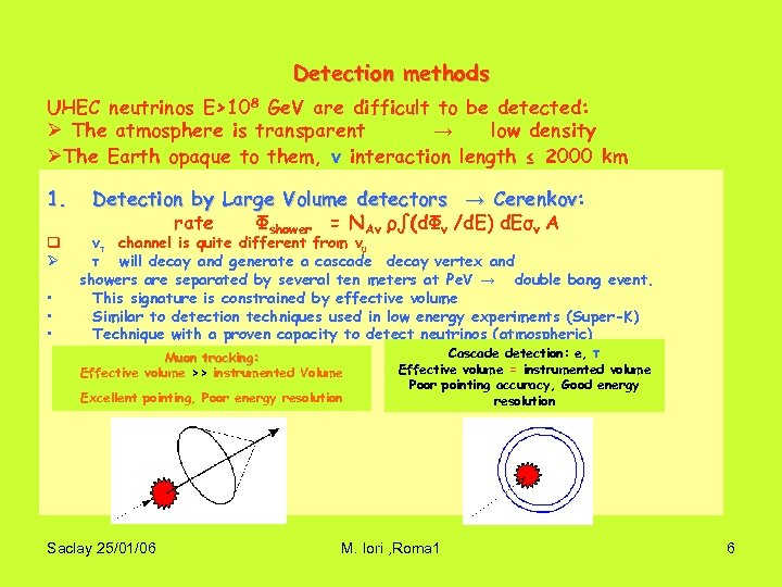 Detection methods UHEC neutrinos E>108 Ge. V are difficult to be detected: Ø The