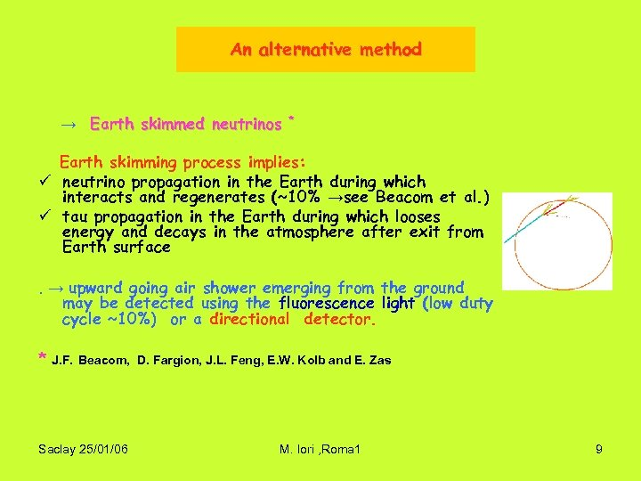 An alternative method → Earth skimmed neutrinos * Earth skimming process implies: ü neutrino