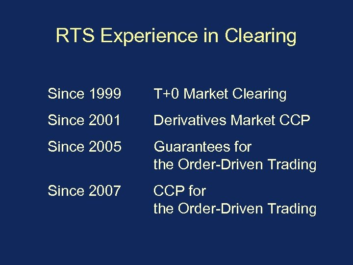 RTS Experience in Clearing Since 1999 T+0 Market Clearing Since 2001 Derivatives Market CCP