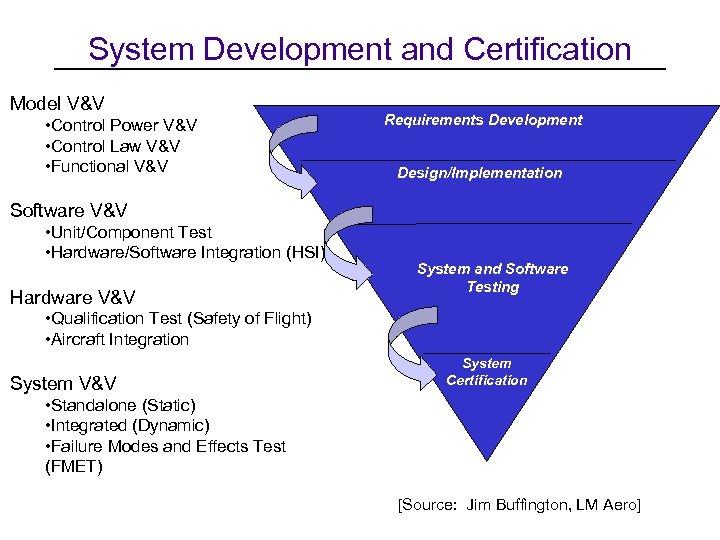 System Development and Certification Model V&V • Control Power V&V • Control Law V&V