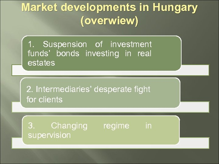 Market developments in Hungary (overwiew) 1. Suspension of investment funds' bonds investing in real