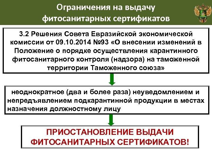 Ограничения на выдачу фитосанитарных сертификатов 3. 2 Решения Совета Евразийской экономической комиссии от 09.