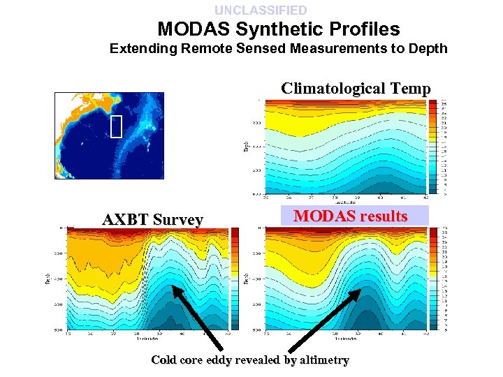 UNCLASSIFIED MODAS Synthetic Profiles Extending Remote Sensed Measurements to Depth Climatological Temp AXBT Survey