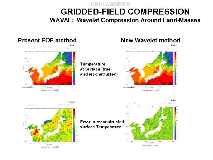 UNCLASSIFIED GRIDDED-FIELD COMPRESSION WAVAL: Wavelet Compression Around Land-Masses Present EOF method New Wavelet method
