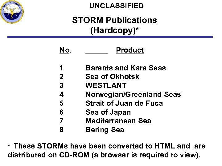 UNCLASSIFIED STORM Publications (Hardcopy)* No. 1 2 3 4 5 6 7 8 Product