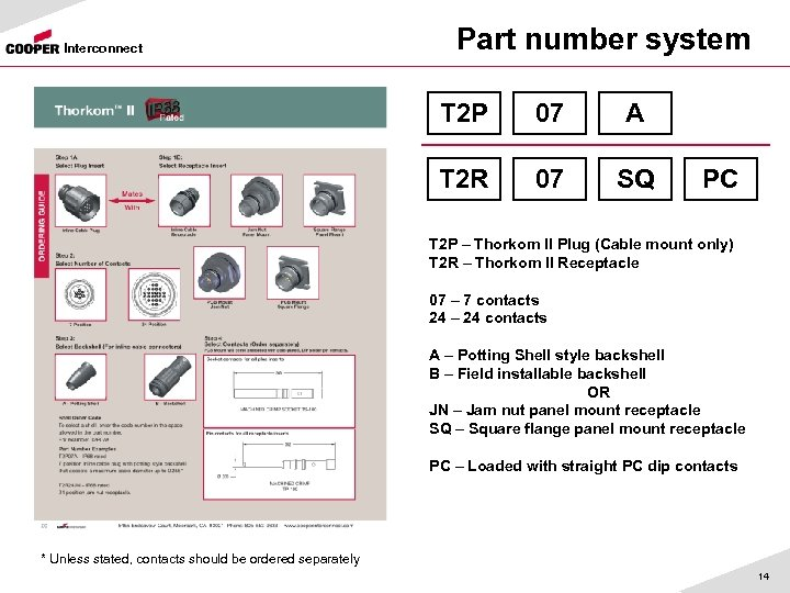 Interconnect Part number system T 2 P 07 A T 2 R 07 SQ