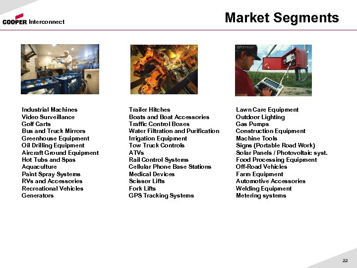 Interconnect Industrial Machines Video Surveillance Golf Carts Bus and Truck Mirrors Greenhouse Equipment Oil