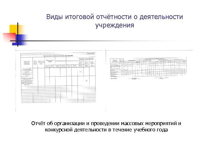 Виды итоговой отчётности о деятельности учреждения Отчёт об организации и проведении массовых мероприятий и