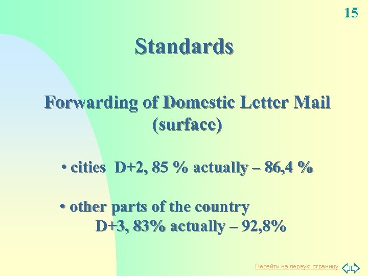 15 Standards Forwarding of Domestic Letter Mail (surface) • cities D+2, 85 % actually