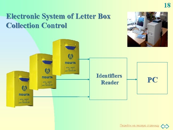 18 Electronic System of Letter Box Collection Control Identifiers Reader PC Перейти на первую
