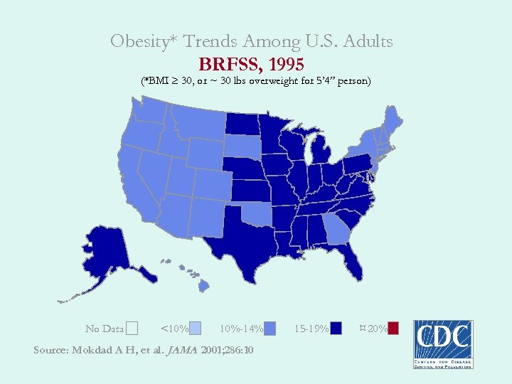 Obesity* Trends Among U. S. Adults BRFSS, 1995 (*BMI 30, or ~ 30 lbs