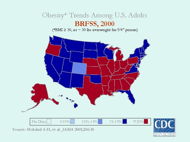 Obesity* Trends Among U. S. Adults BRFSS, 2000 (*BMI 30, or ~ 30 lbs