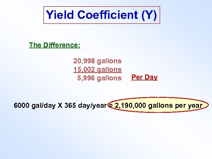 Yield Coefficient (Y) The Difference: 20, 998 gallons 15, 002 gallons 5, 996 gallons
