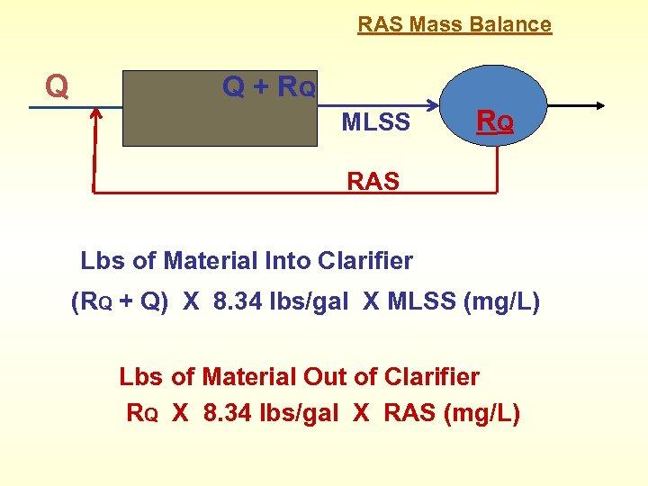 RAS Mass Balance Q Q + RQ MLSS RQ RAS Lbs of Material Into