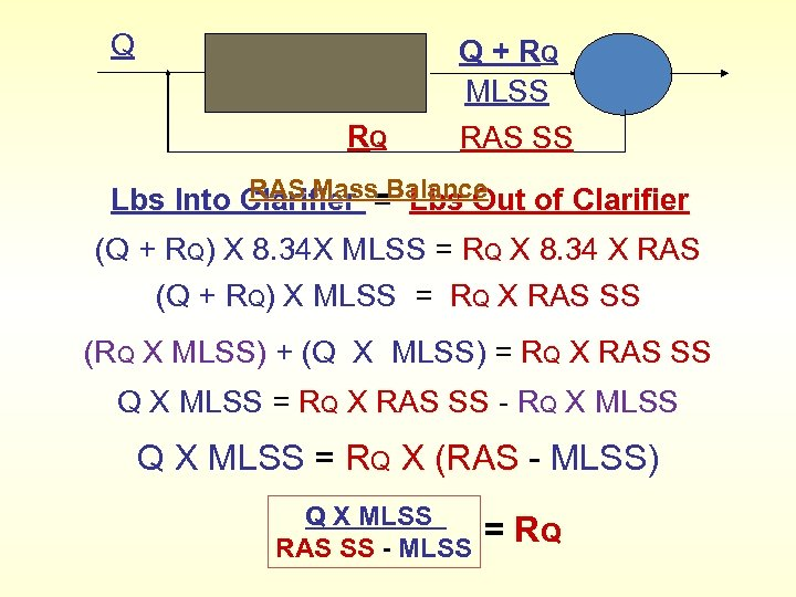 Q Q + RQ MLSS RQ RAS SS RAS Mass Lbs Out of Clarifier