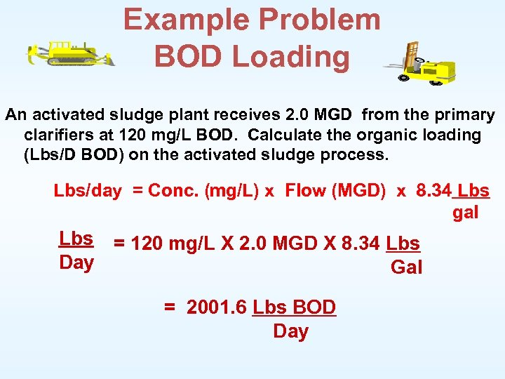 Example Problem BOD Loading An activated sludge plant receives 2. 0 MGD from the