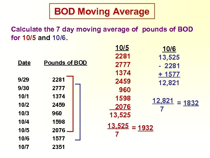 BOD Moving Average Calculate the 7 day moving average of pounds of BOD for