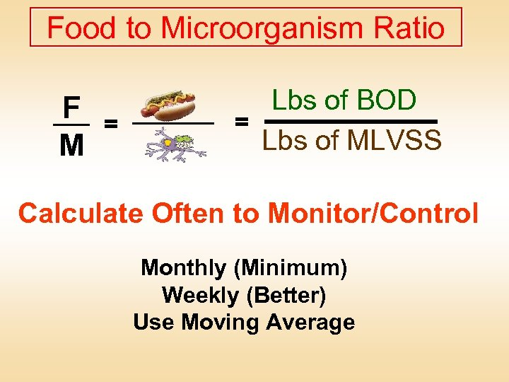 Food to Microorganism Ratio F = M Lbs of BOD = Lbs of MLVSS