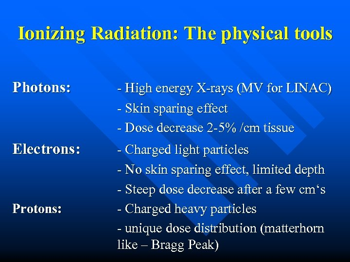 Ionizing Radiation: The physical tools Photons: - High energy X-rays (MV for LINAC) -