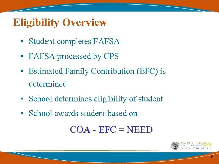 Eligibility Overview • Student completes FAFSA • FAFSA processed by CPS • Estimated Family