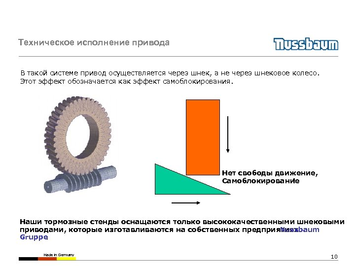 Техническое исполнение привода В такой системе привод осуществляется через шнек, а не через шнековое
