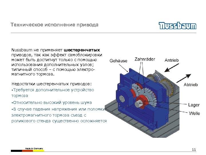 Техническое исполнение привода Nussbaum не применяет шестеренчатых приводов, так как эффект самоблокировки может быть