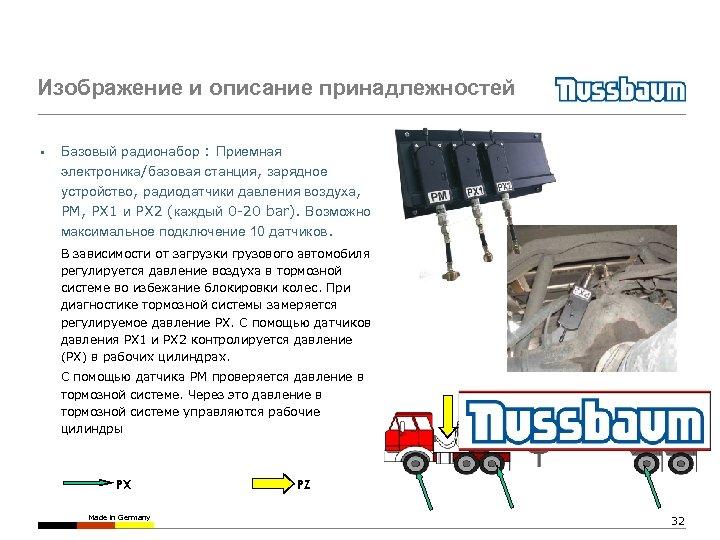 Изображение и описание принадлежностей • Базовый радионабор : Приемная электроника/базовая станция, зарядное устройство, радиодатчики