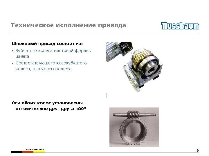 Техническое исполнение привода Шнековый привод состоит из: • Зубчатого колеса винтовой формы, шнека •