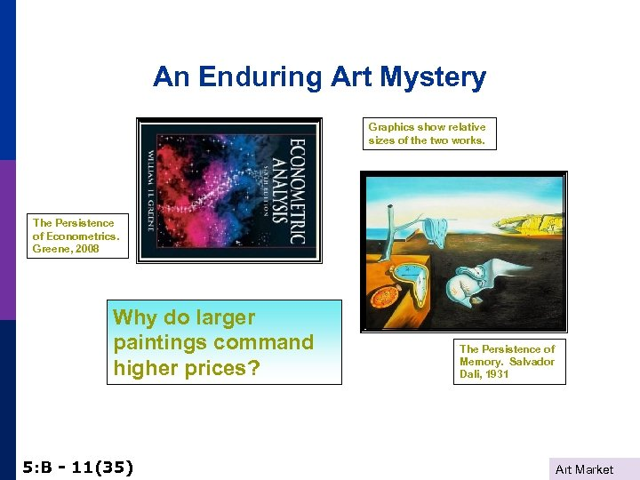 An Enduring Art Mystery Graphics show relative sizes of the two works. The Persistence