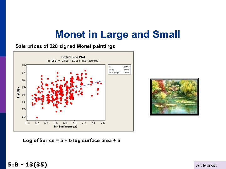 Monet in Large and Small Sale prices of 328 signed Monet paintings Log of