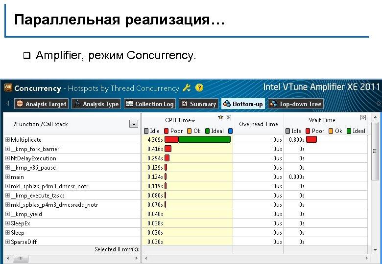 Параллельная реализация… q Amplifier, режим Concurrency. Н. Новгород, 2011 г. Разреженное матричное умножение 119