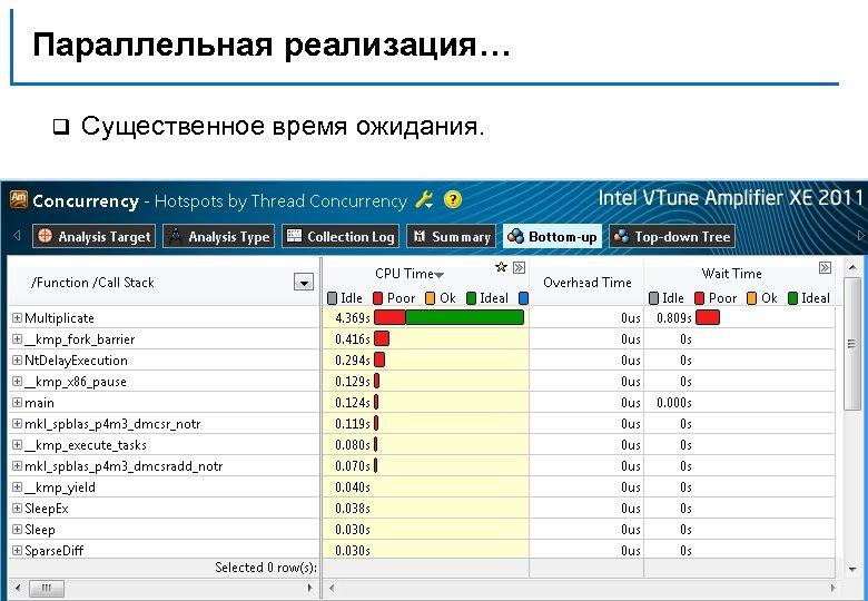 Параллельная реализация… q Существенное время ожидания. Н. Новгород, 2011 г. Разреженное матричное умножение 120