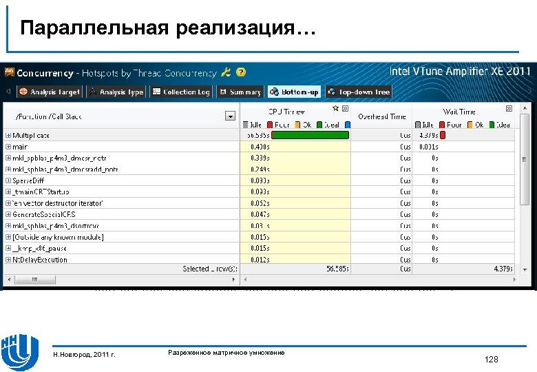 Параллельная реализация… Н. Новгород, 2011 г. Разреженное матричное умножение 128