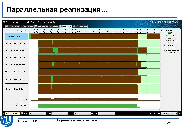 Параллельная реализация… Н. Новгород, 2011 г. Разреженное матричное умножение 129
