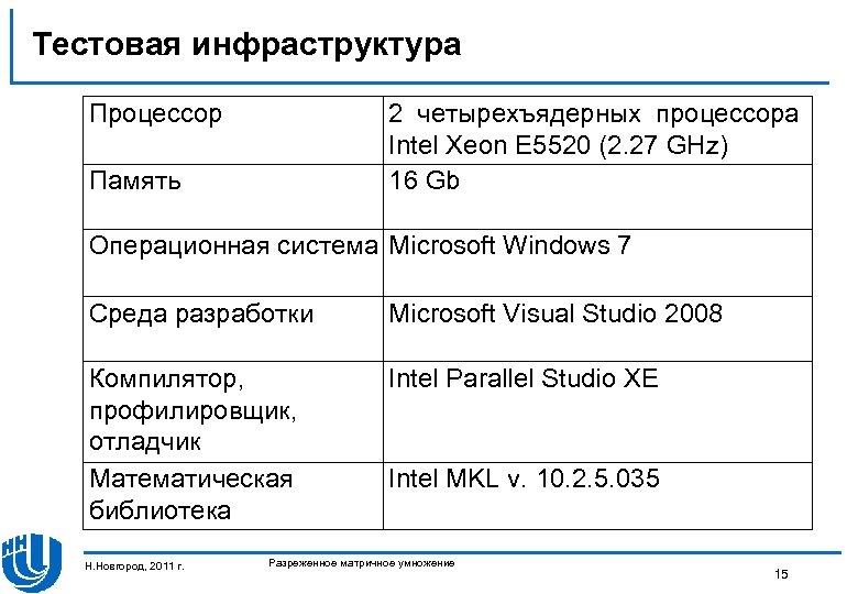 Тестовая инфраструктура Процессор 2 четырехъядерных процессора Intel Xeon E 5520 (2. 27 GHz) 16