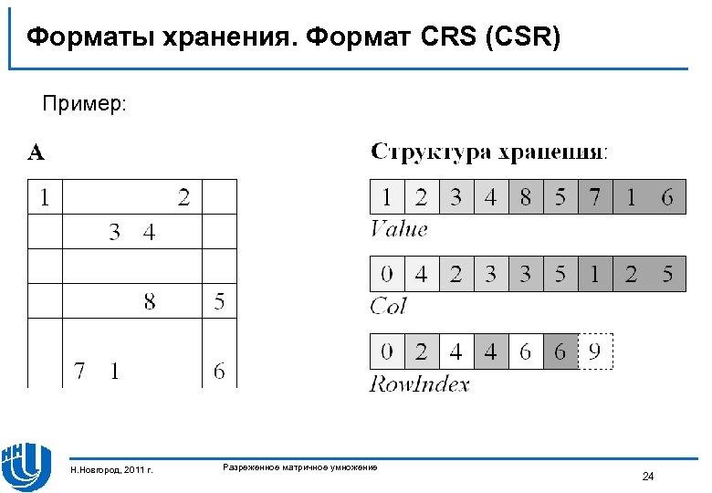 Форматы хранения. Формат CRS (CSR) Пример: Н. Новгород, 2011 г. Разреженное матричное умножение 24
